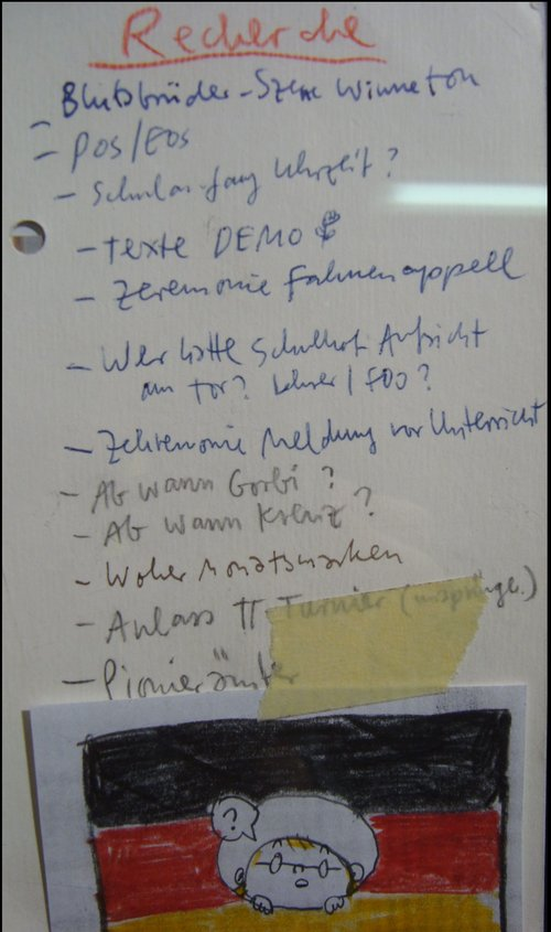 In der Ausstellung gezeigte Recherche-Checkliste